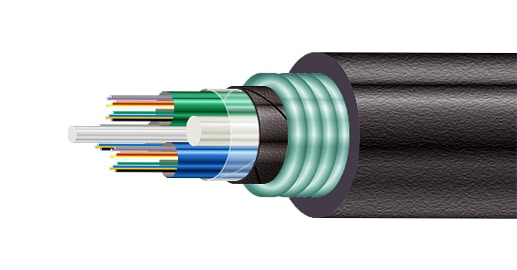 kabel-obgpo