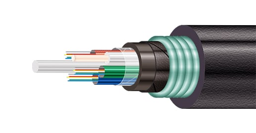 kabel-obgp